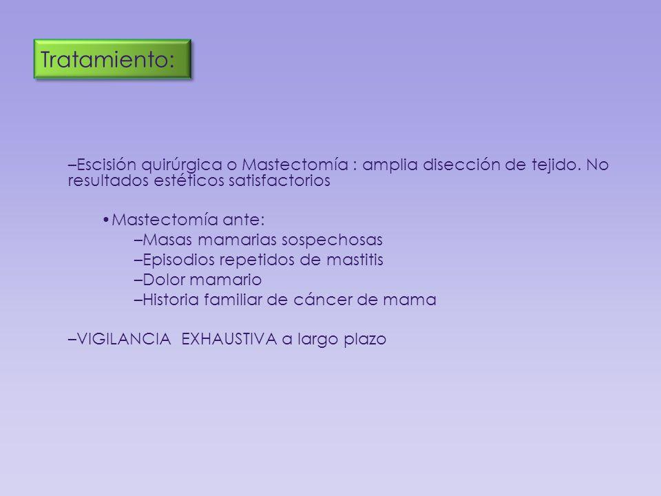 Tratamiento: Escisión quirúrgica o Mastectomía : amplia disección de tejido. No resultados estéticos satisfactorios.