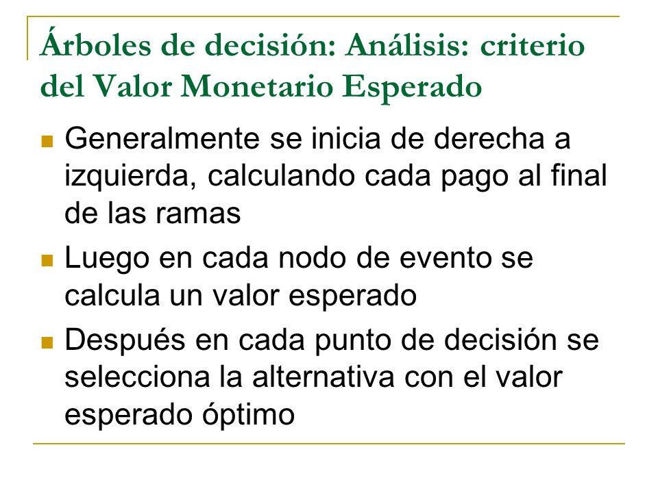 Árboles de decisión: Análisis: criterio del Valor Monetario Esperado