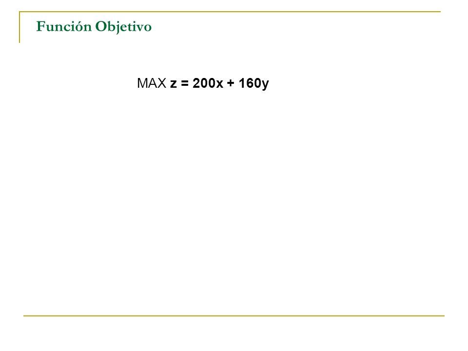 Función Objetivo MAX z = 200x + 160y