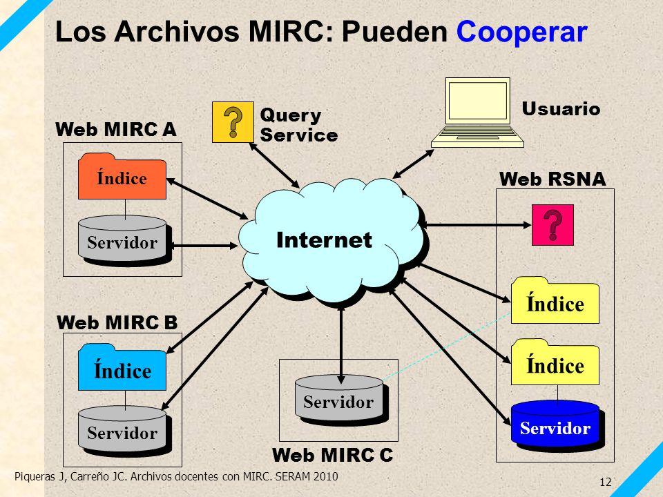 Los Archivos MIRC: Pueden Cooperar