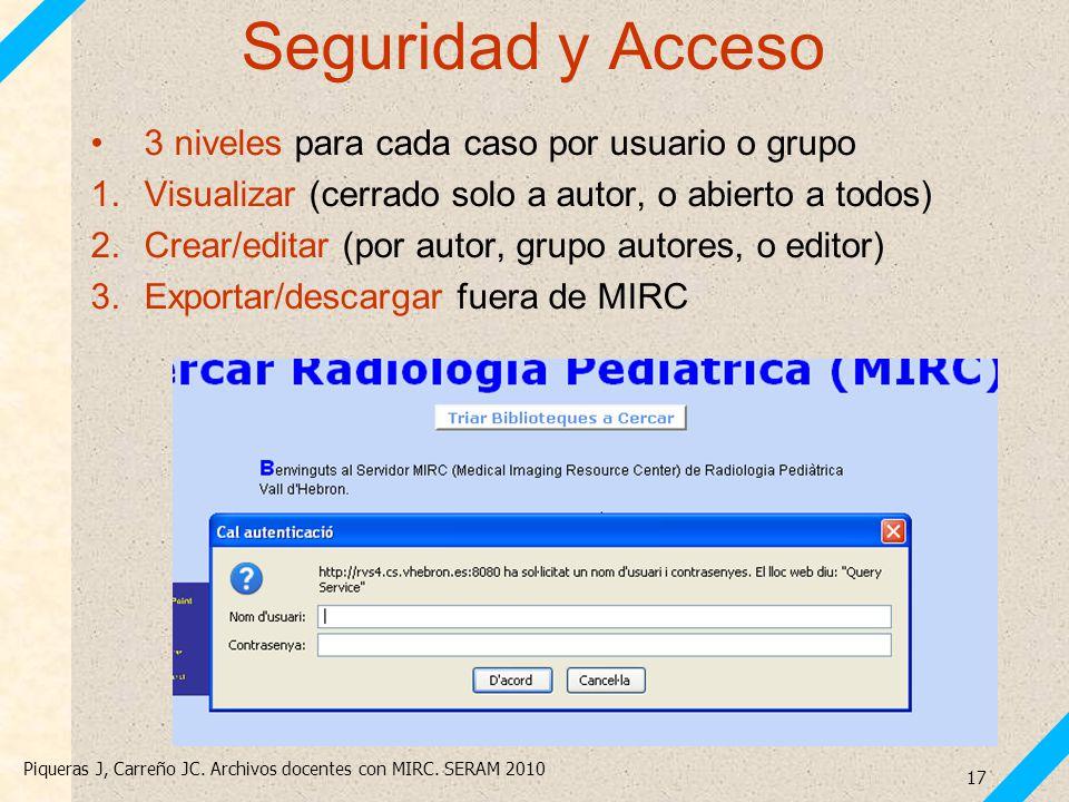 Seguridad y Acceso 3 niveles para cada caso por usuario o grupo
