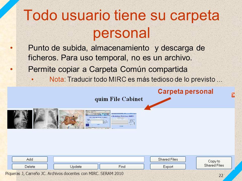 Todo usuario tiene su carpeta personal