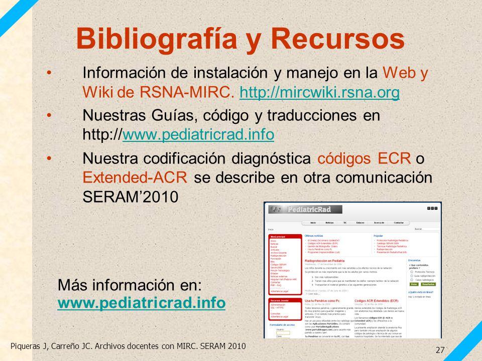 Bibliografía y Recursos