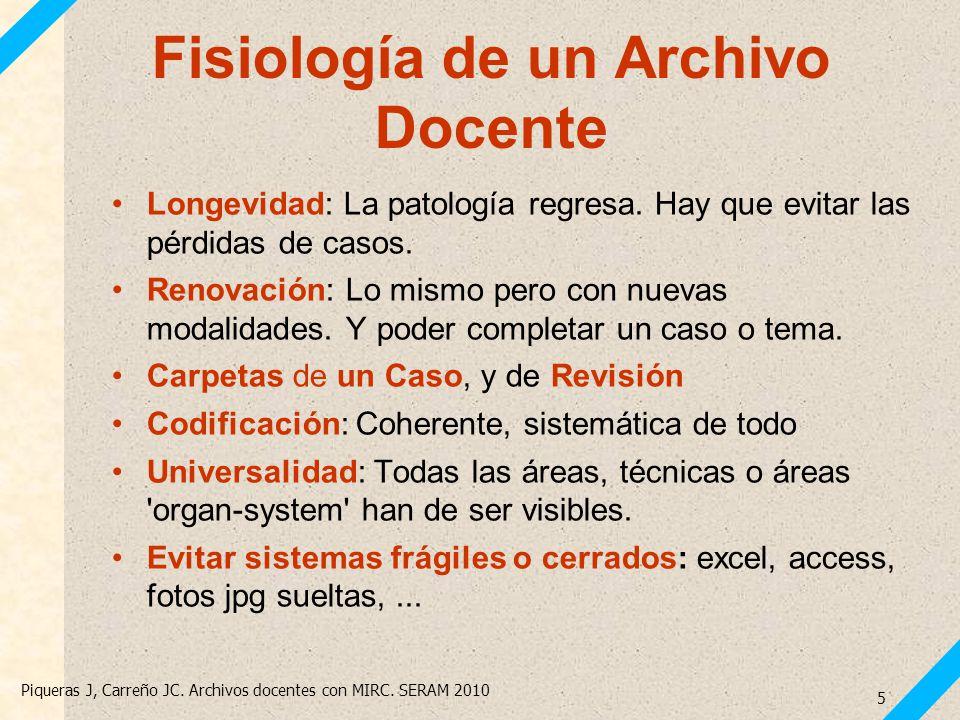 Fisiología de un Archivo Docente