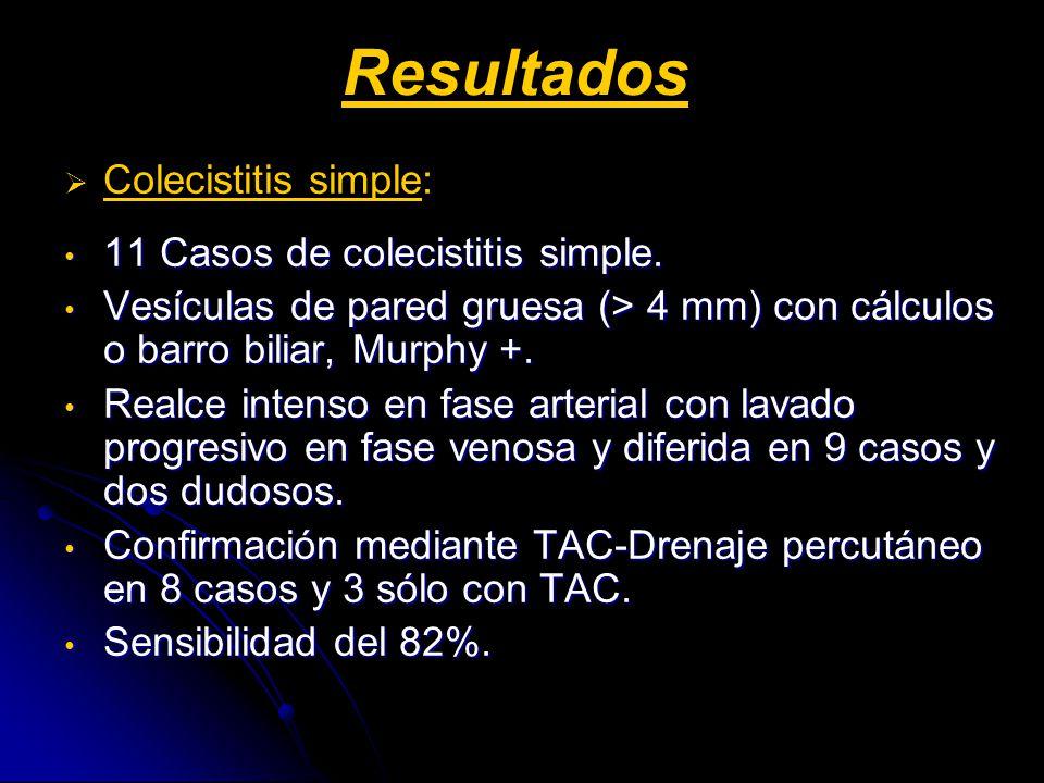 Resultados Colecistitis simple: 11 Casos de colecistitis simple.