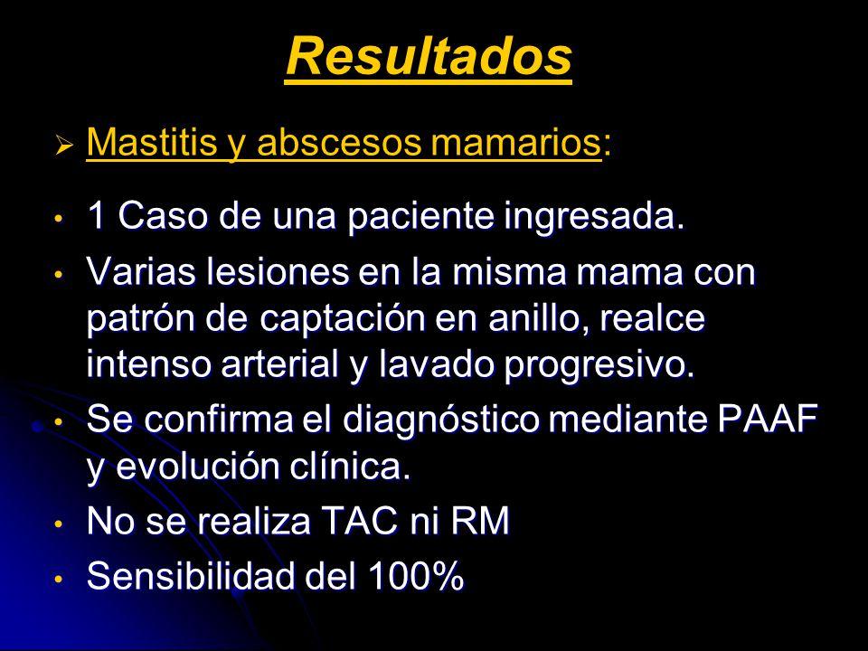 Resultados Mastitis y abscesos mamarios:
