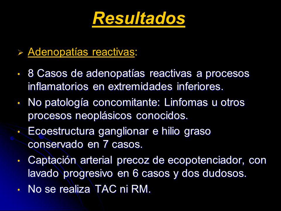 Resultados Adenopatías reactivas: