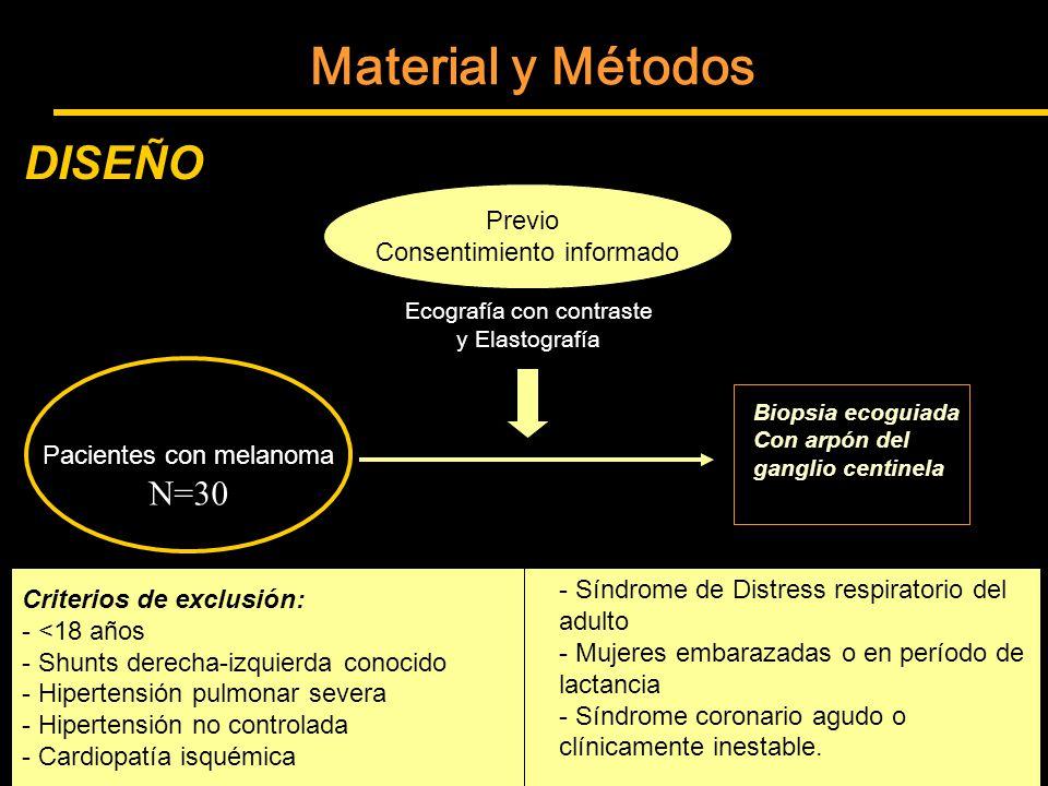 Material y Métodos DISEÑO N=30 Previo Consentimiento informado