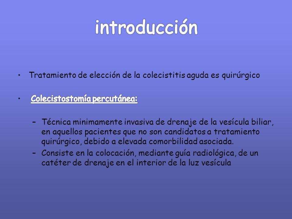 introducción Tratamiento de elección de la colecistitis aguda es quirúrgico. Colecistostomía percutánea: