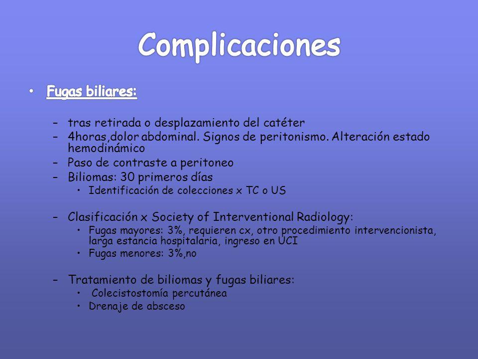 Complicaciones Fugas biliares:
