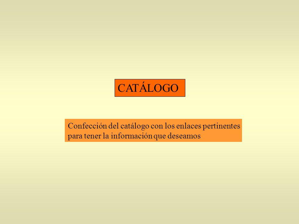 CATÁLOGO Confección del catálogo con los enlaces pertinentes