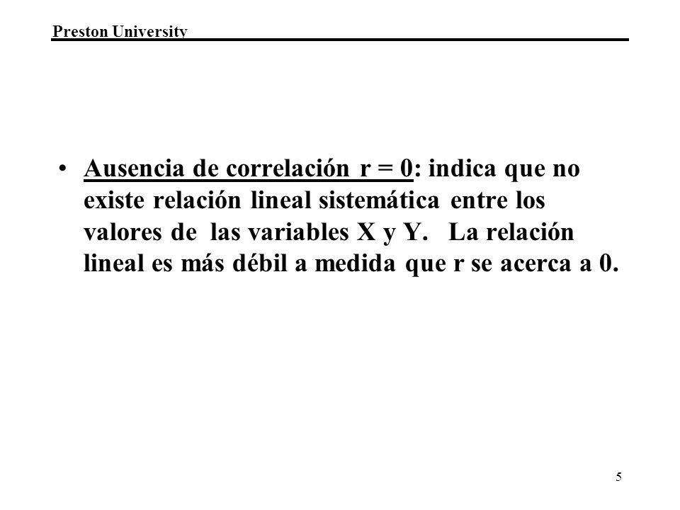 Ausencia de correlación r = 0: indica que no existe relación lineal sistemática entre los valores de las variables X y Y.