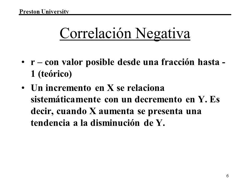 Correlación Negativa r – con valor posible desde una fracción hasta - 1 (teórico)