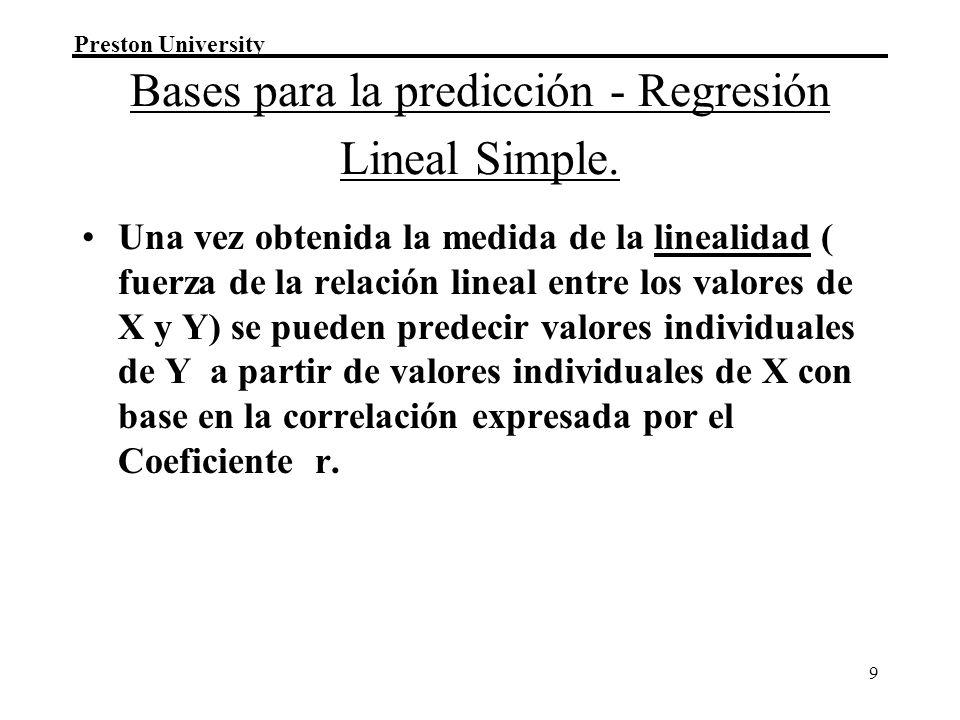 Bases para la predicción - Regresión Lineal Simple.