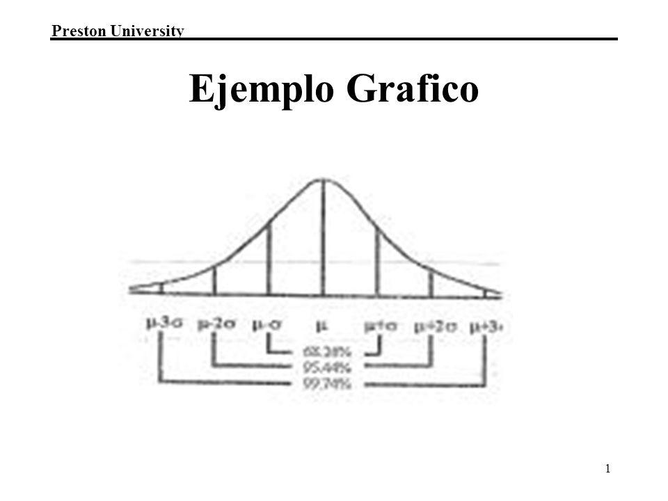 Ejemplo Grafico