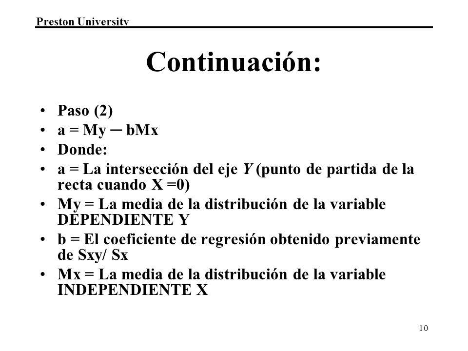 Continuación: Paso (2) a = My ─ bMx Donde: