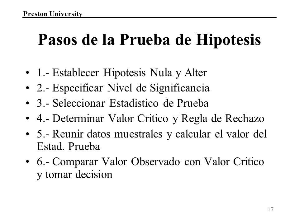 Pasos de la Prueba de Hipotesis