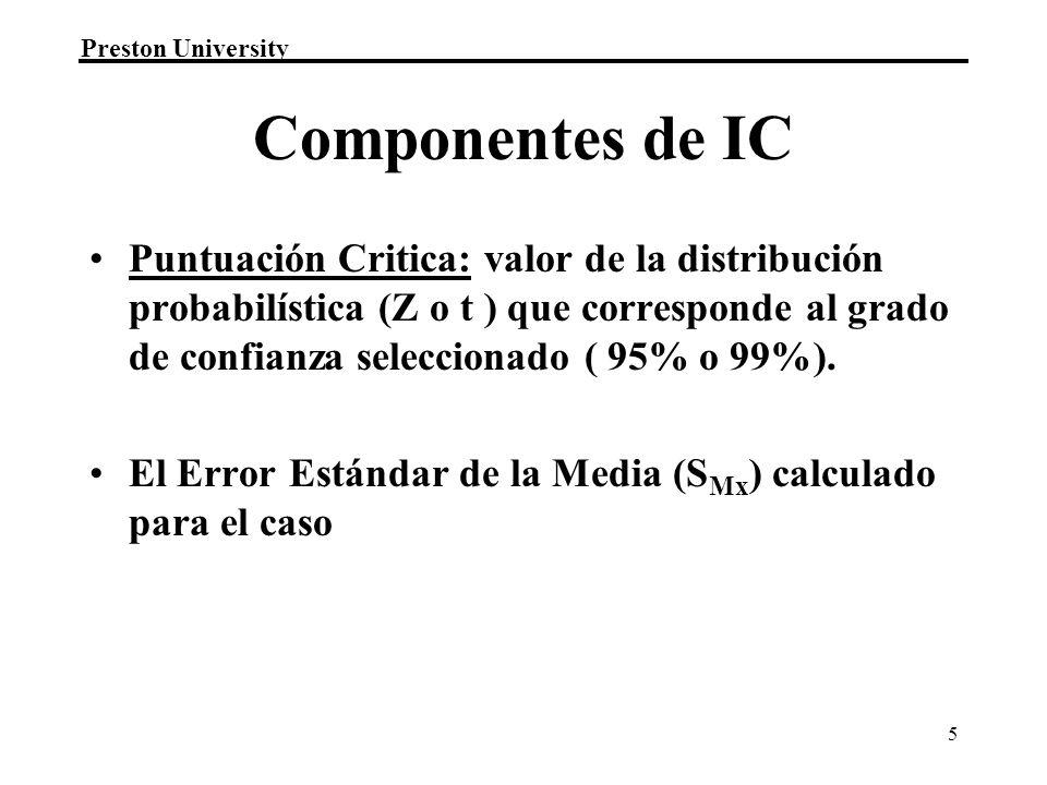 Componentes de IC