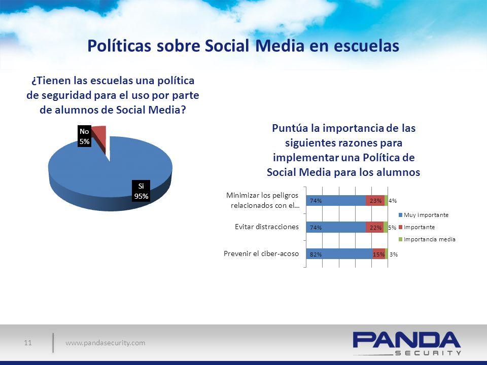 Políticas sobre Social Media en escuelas