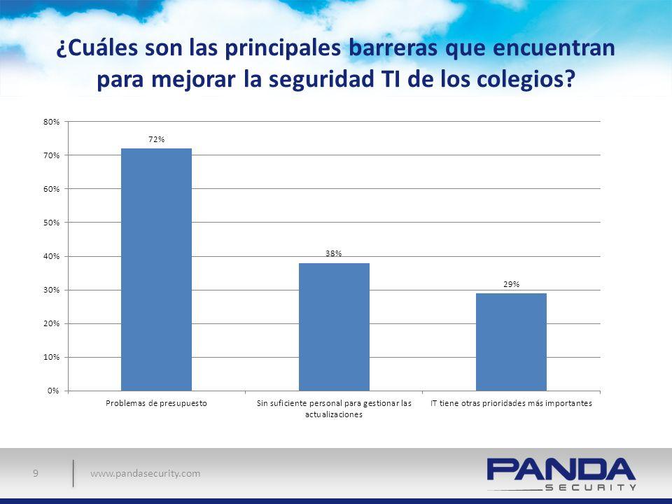¿Cuáles son las principales barreras que encuentran para mejorar la seguridad TI de los colegios