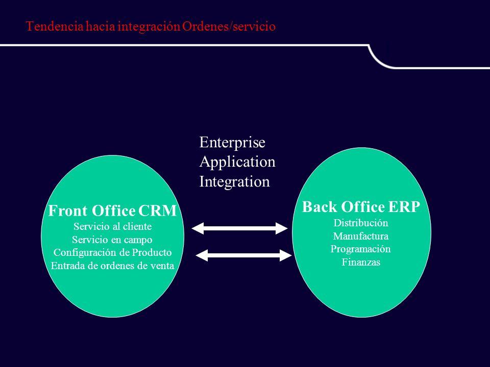 Tendencia hacia integración Ordenes/servicio
