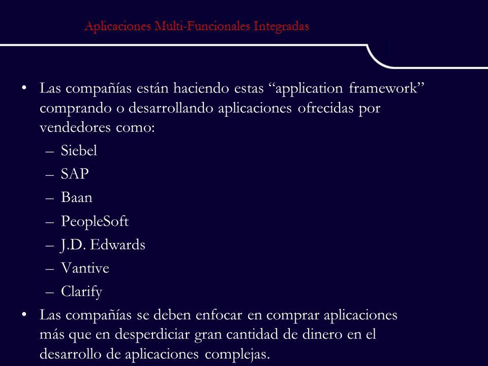 Aplicaciones Multi-Funcionales Integradas