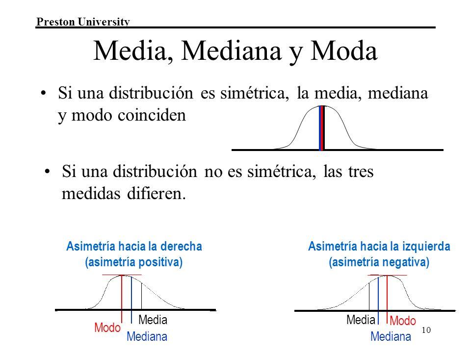 Asimetría hacia la derecha Asimetría hacia la izquierda