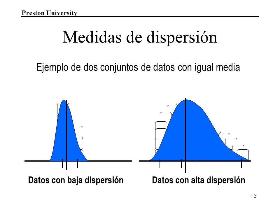 Datos con baja dispersión Datos con alta dispersión