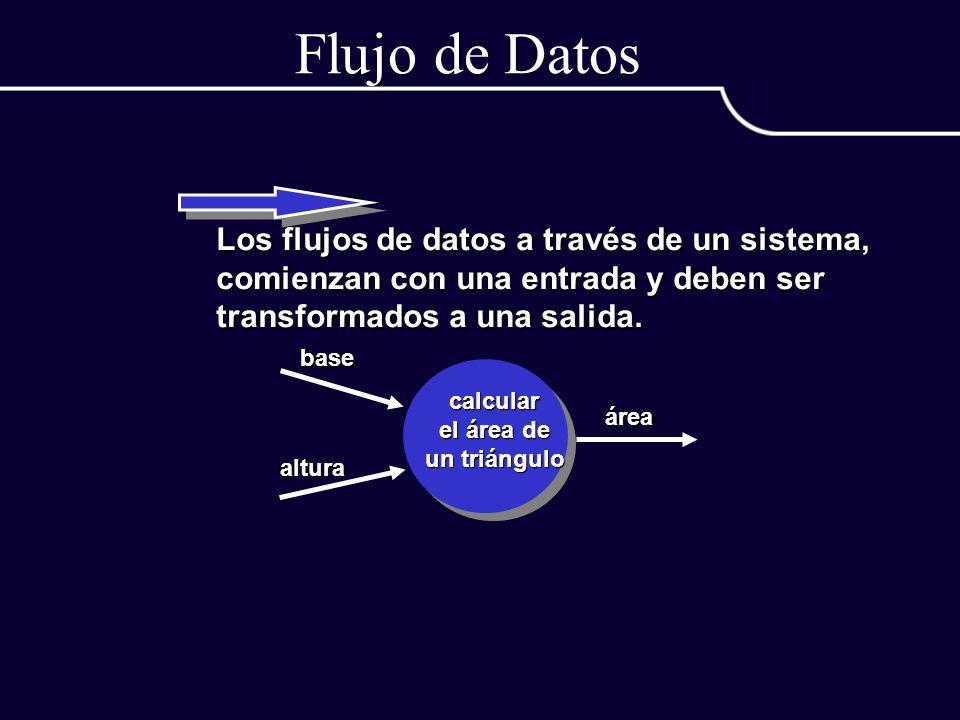 Flujo de Datos Los flujos de datos a través de un sistema,
