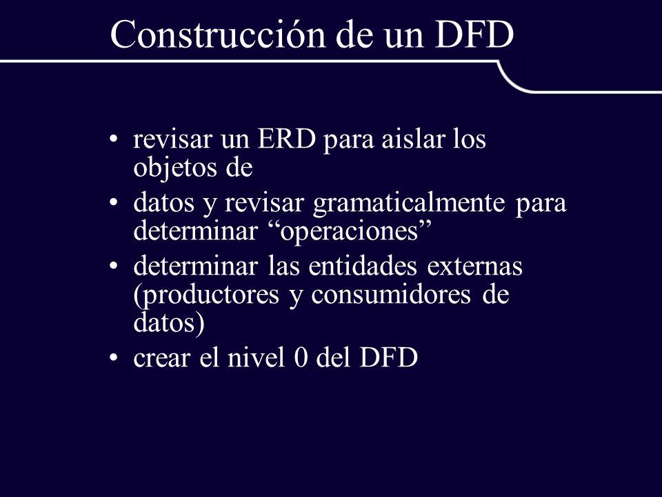 Construcción de un DFD revisar un ERD para aislar los objetos de