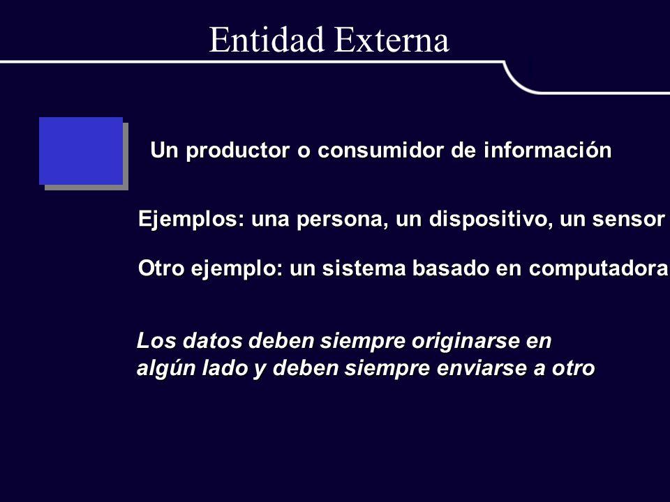 Entidad Externa Un productor o consumidor de información