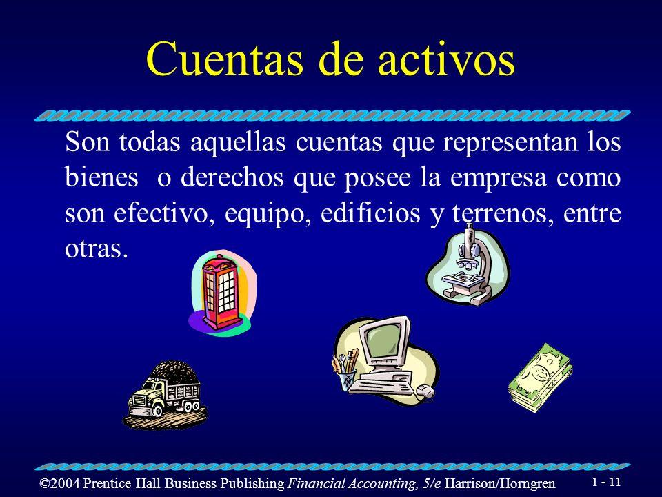 Cuentas de activos