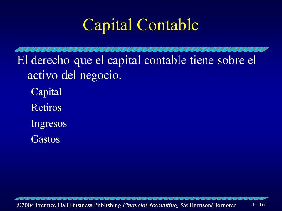 Capital Contable El derecho que el capital contable tiene sobre el activo del negocio. Capital. Retiros.