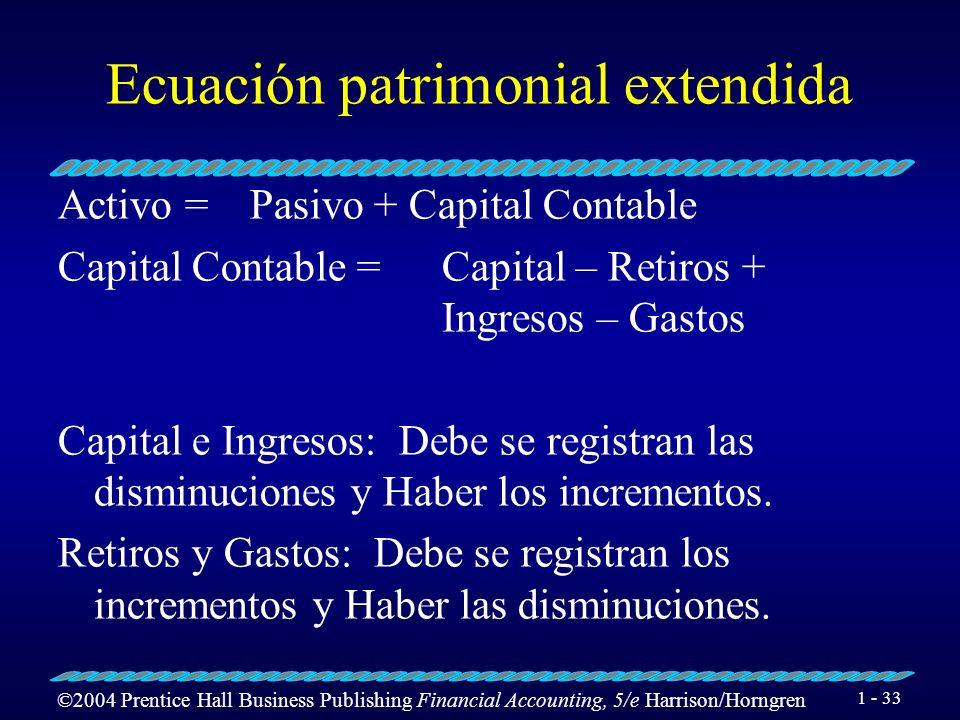 Ecuación patrimonial extendida