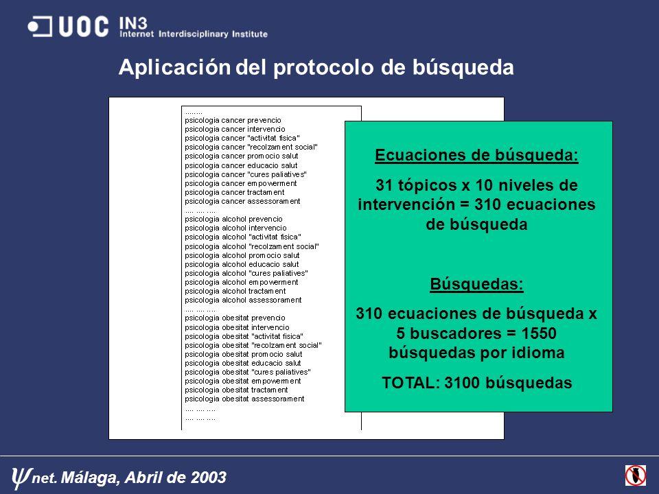 net. Málaga, Abril de 2003 Aplicación del protocolo de búsqueda