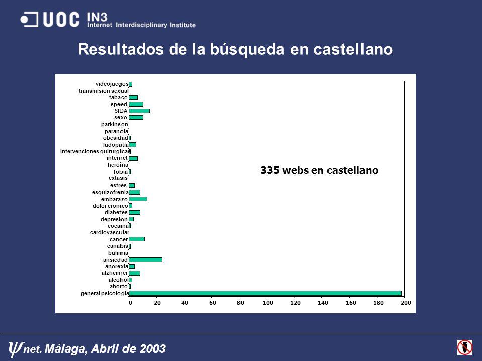 Resultados de la búsqueda en castellano