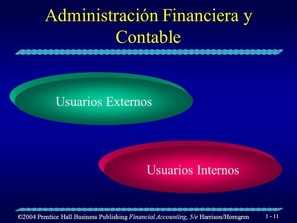Administración Financiera y Contable