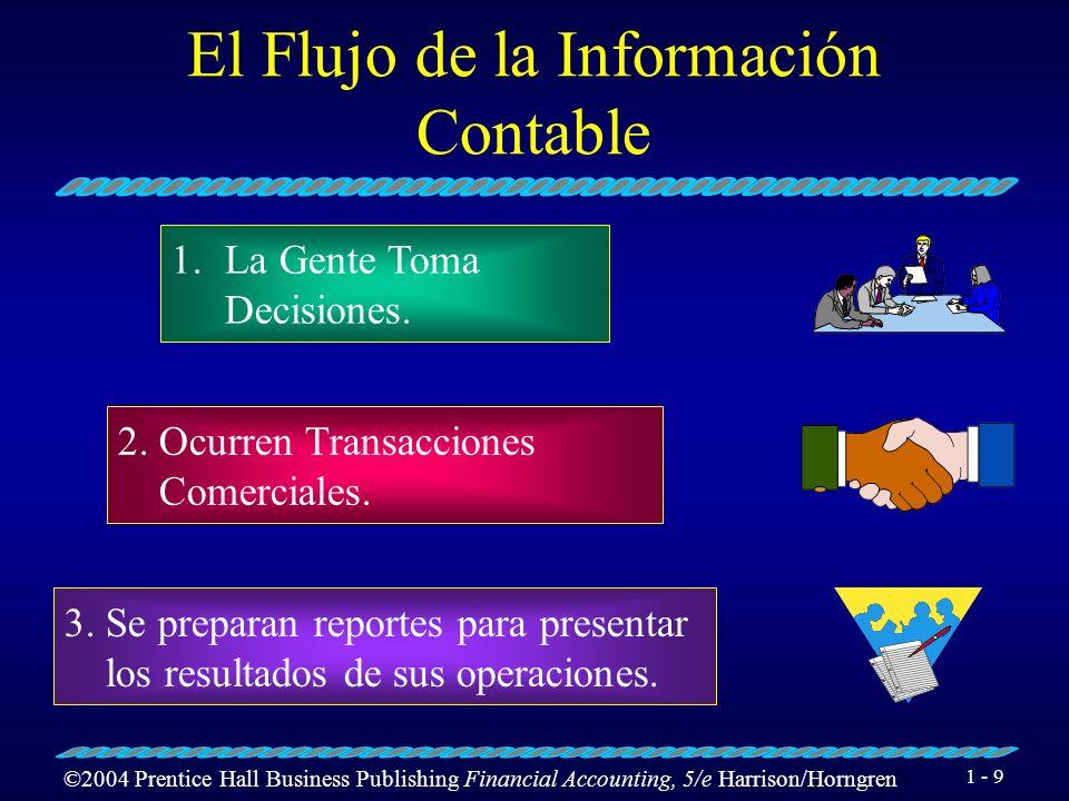 El Flujo de la Información Contable