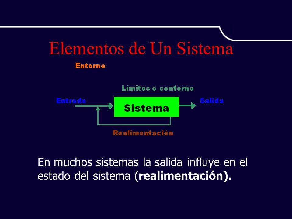 Elementos de Un Sistema