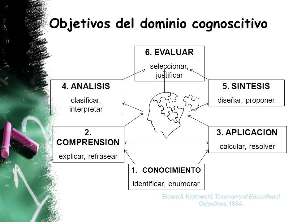 Objetivos del dominio cognoscitivo