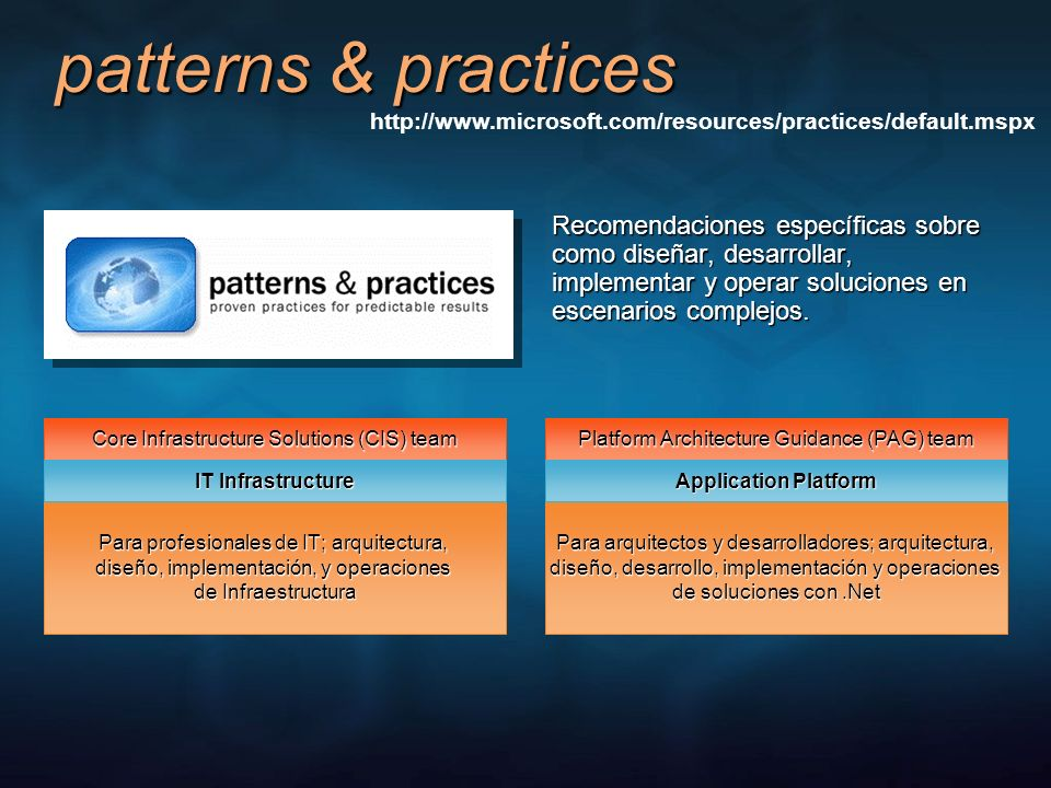 3/25/2017 12:04 AM patterns & practices. http://www.microsoft.com/resources/practices/default.mspx.