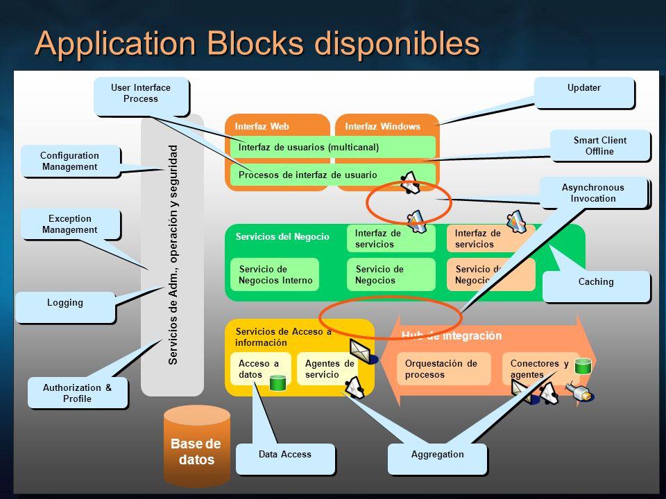 Application Blocks disponibles
