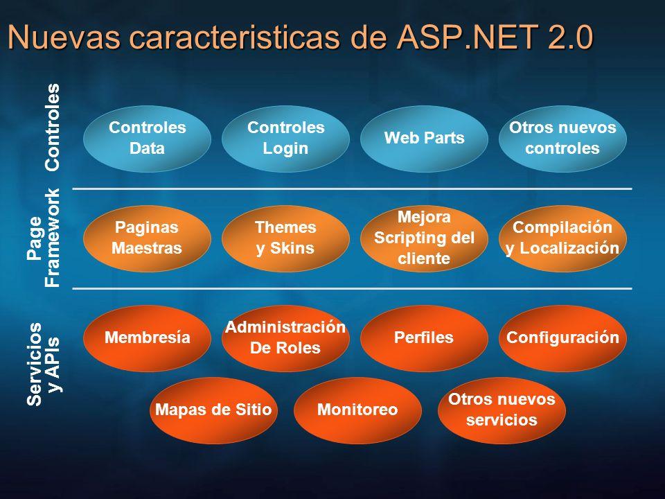 Nuevas caracteristicas de ASP.NET 2.0