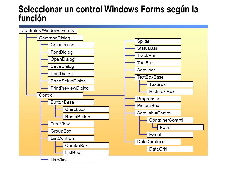 Seleccionar un control Windows Forms según la función