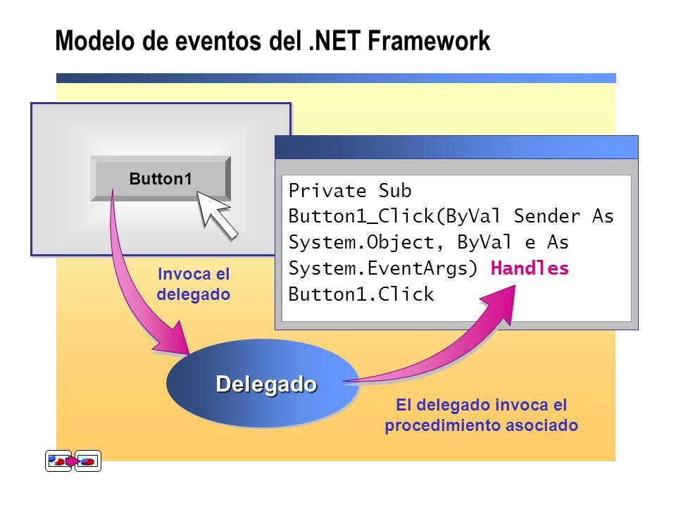 Modelo de eventos del .NET Framework
