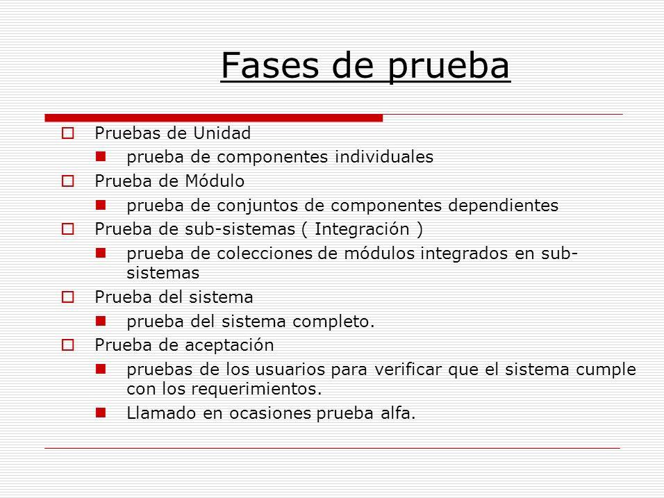 Fases de prueba Pruebas de Unidad prueba de componentes individuales