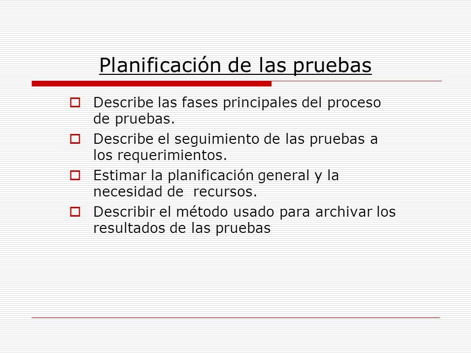 Planificación de las pruebas