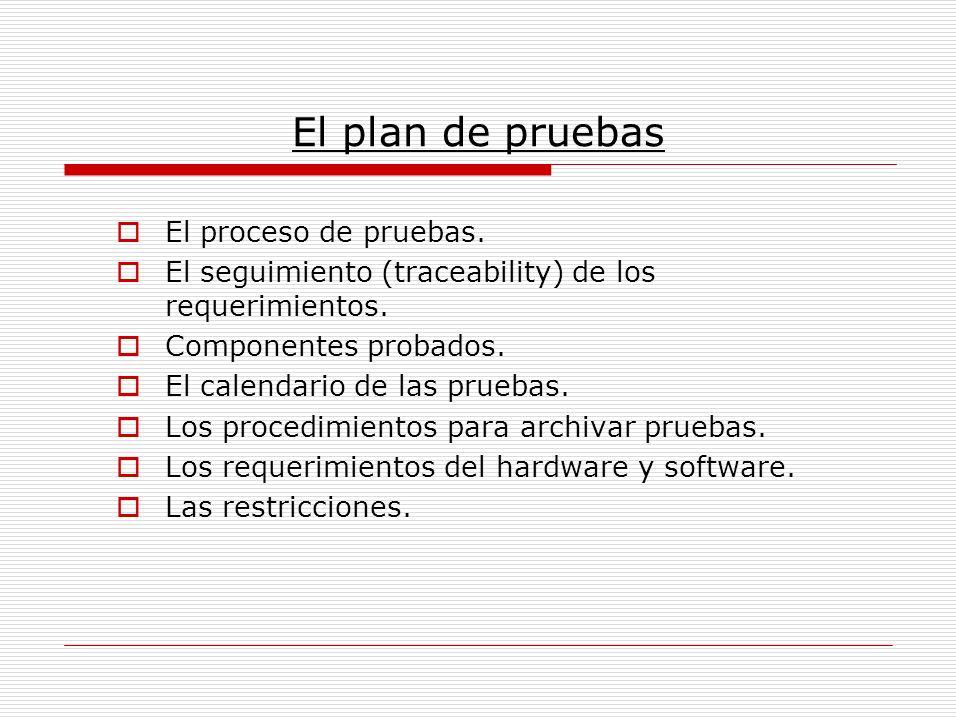 El plan de pruebas El proceso de pruebas.