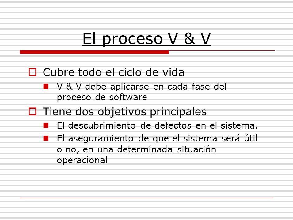 El proceso V & V Cubre todo el ciclo de vida