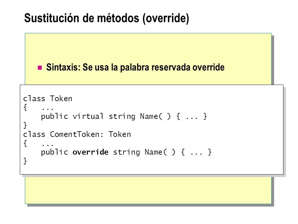 Sustitución de métodos (override)